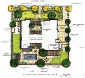 A landscape plan can help you improve your garden successfully